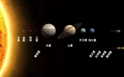 太阳系究竟有多大